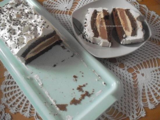 Čoko kolač
